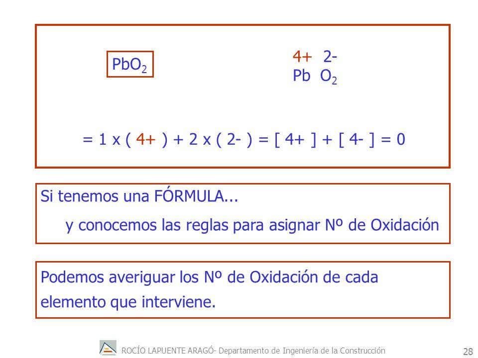4+ 2- Pb O2. PbO2. = 1 x ( 4+ ) + 2 x ( 2- ) = [ 4+ ] + [ 4- ] = 0. Si tenemos una FÓRMULA...